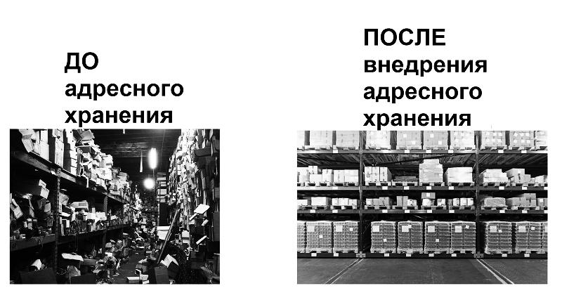 До и после внедрения адресного хранения на складе